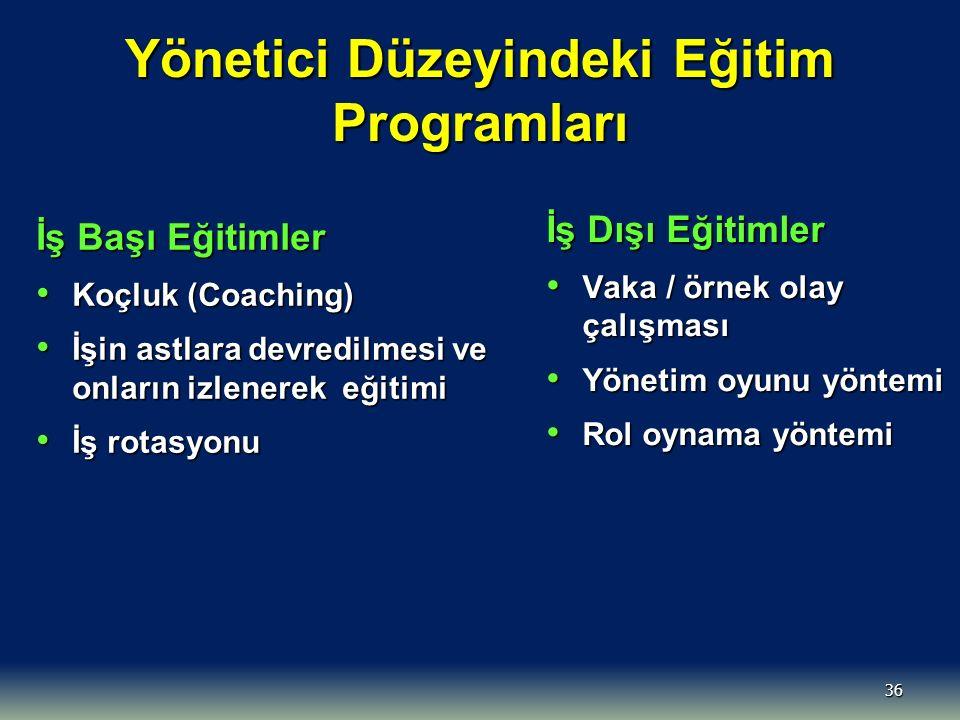 Yönetici Düzeyindeki Eğitim Programları