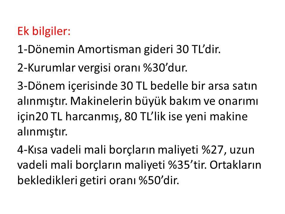 Ek bilgiler: 1-Dönemin Amortisman gideri 30 TL'dir