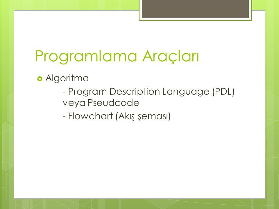 Programlama Araçları Algoritma