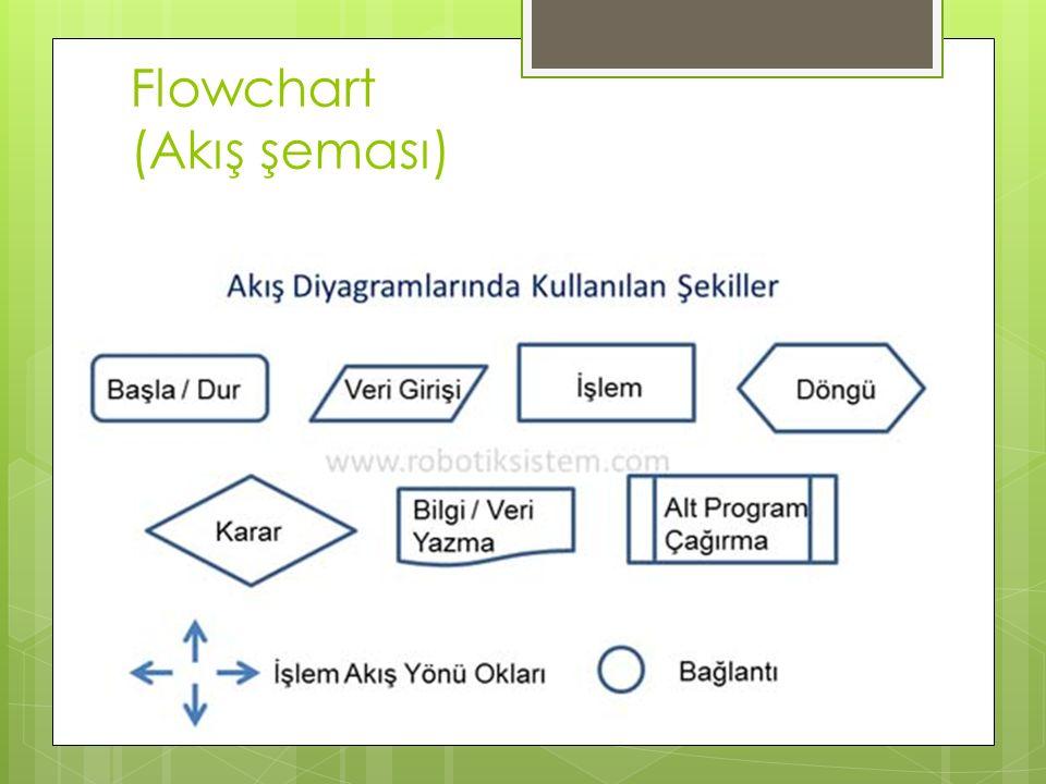 Flowchart (Akış şeması)