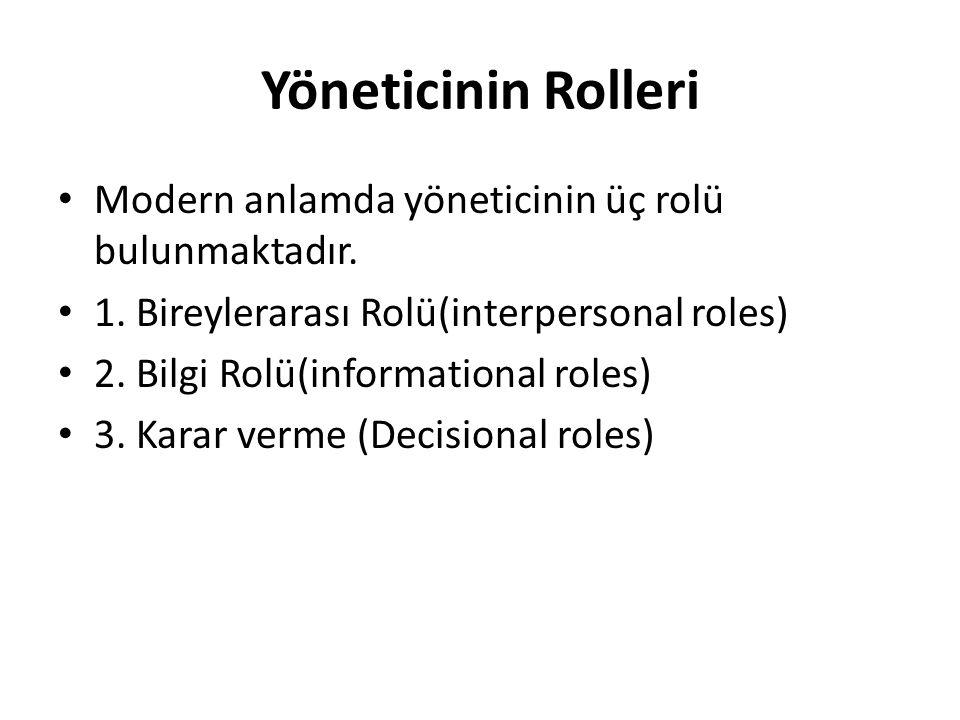 Yöneticinin Rolleri Modern anlamda yöneticinin üç rolü bulunmaktadır.