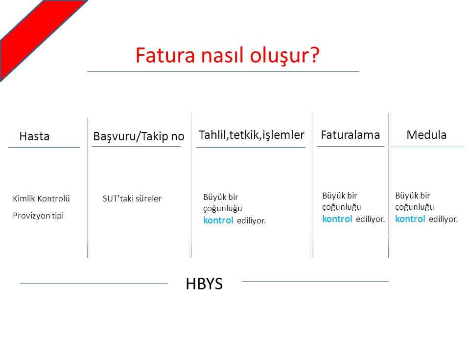 Fatura nasıl oluşur HBYS Hasta Başvuru/Takip no