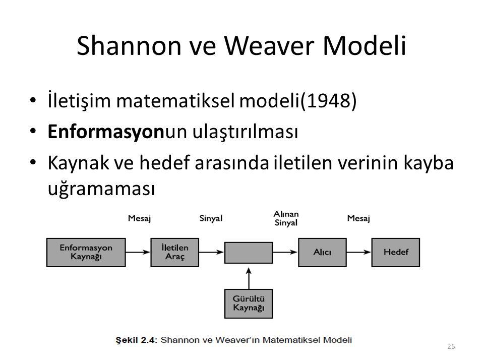 Harold Laswell Laswell modeli(1936): Etki yine çok önemli