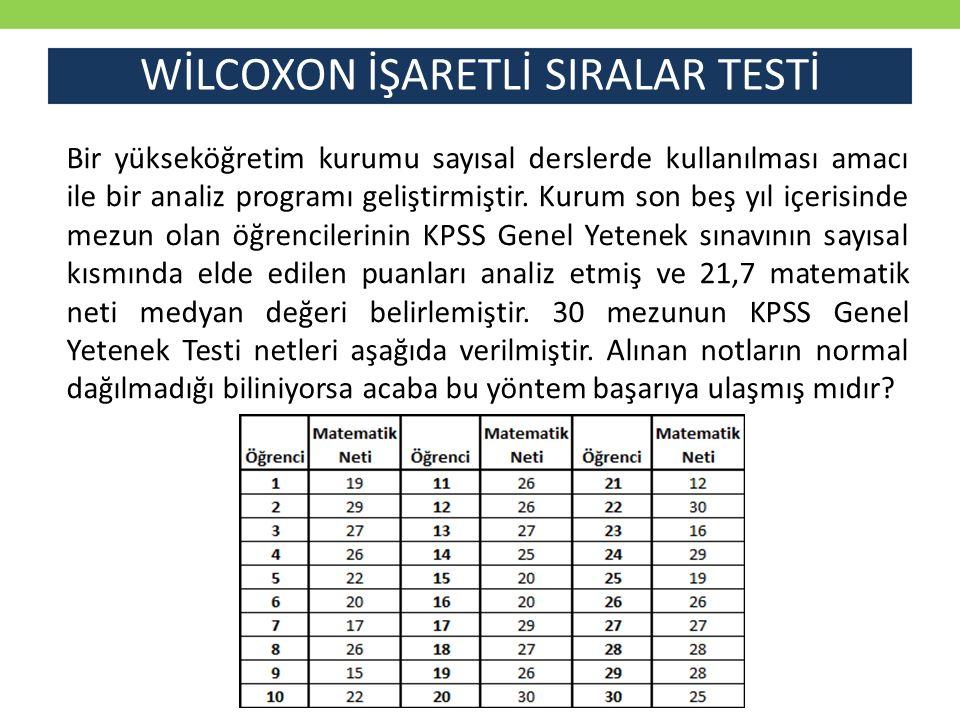 WİLCOXON İŞARETLİ SIRALAR TESTİ