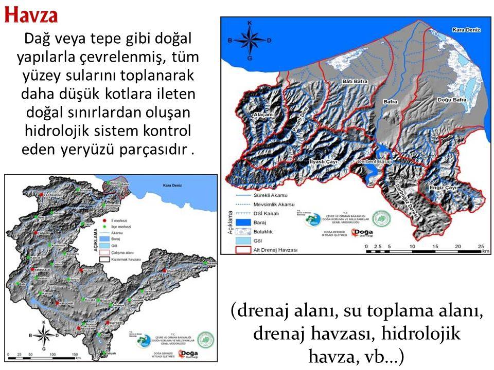 Dağ veya tepe gibi doğal yapılarla çevrelenmiş, tüm yüzey sularını toplanarak daha düşük kotlara ileten doğal sınırlardan oluşan hidrolojik sistem kontrol eden yeryüzü parçasıdır .