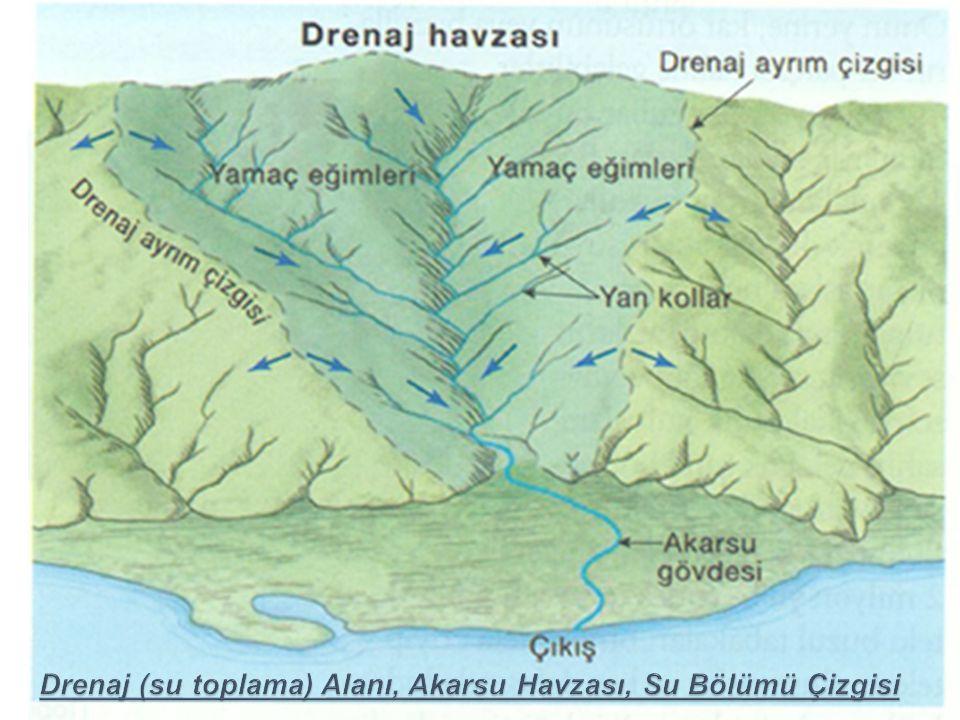 Drenaj (su toplama) Alanı, Akarsu Havzası, Su Bölümü Çizgisi