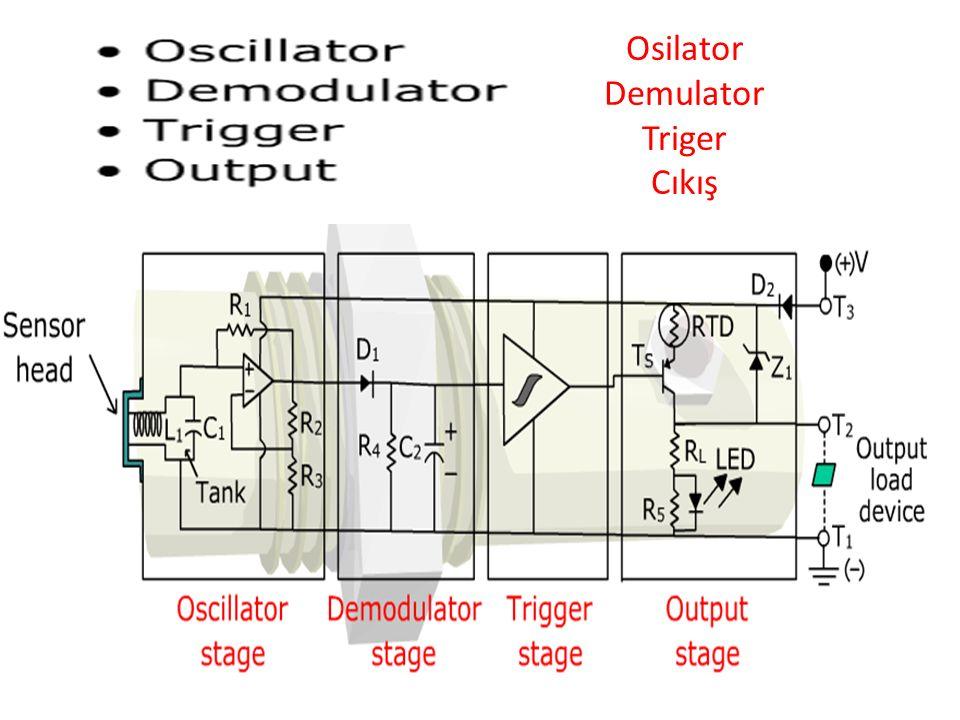 Osilator Demulator Triger Cıkış