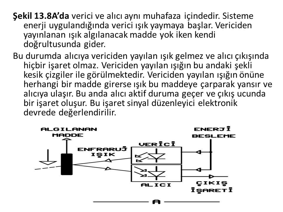 Şekil 13. 8A'da verici ve alıcı aynı muhafaza içindedir