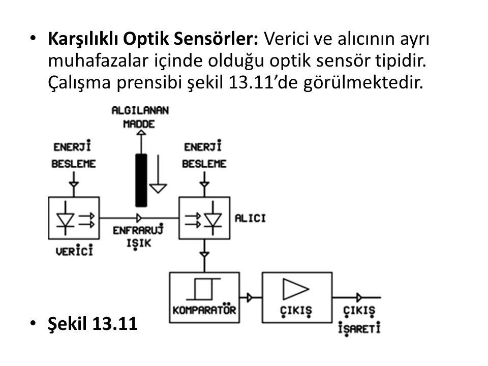 Karşılıklı Optik Sensörler: Verici ve alıcının ayrı muhafazalar içinde olduğu optik sensör tipidir. Çalışma prensibi şekil 13.11'de görülmektedir.