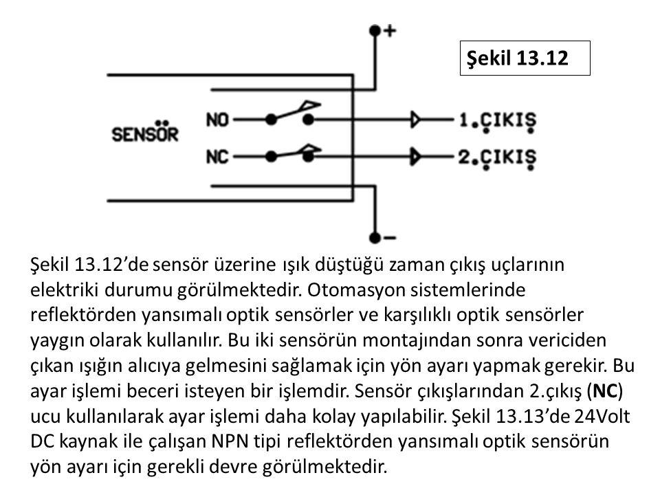 Şekil 13.12