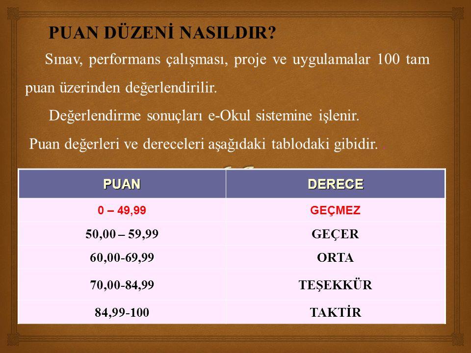 PUAN DÜZENİ NASILDIR Sınav, performans çalışması, proje ve uygulamalar 100 tam puan üzerinden değerlendirilir.
