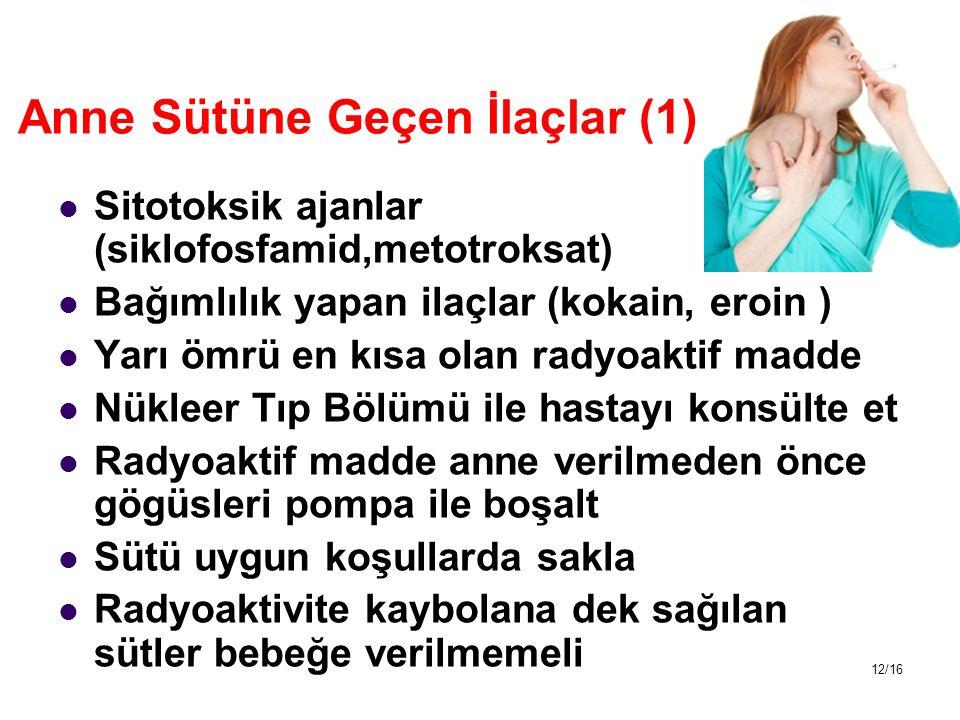 Anne Sütüne Geçen İlaçlar (1)