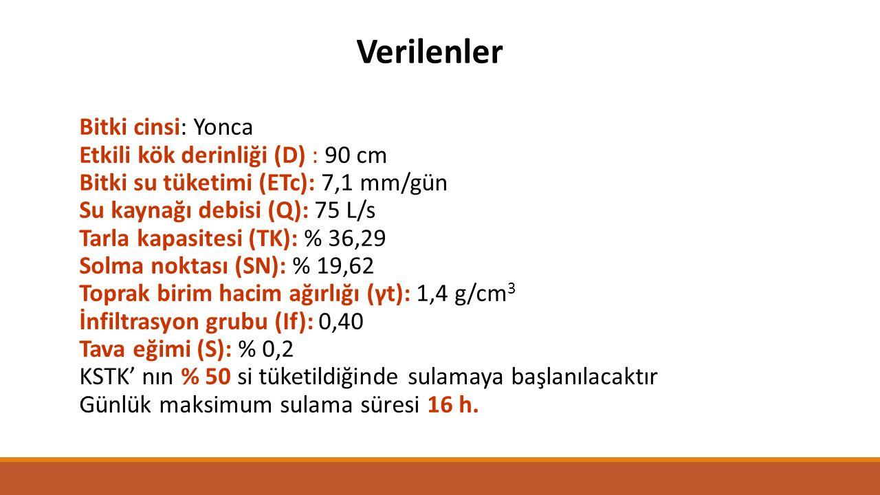 Verilenler Bitki cinsi: Yonca Etkili kök derinliği (D) : 90 cm
