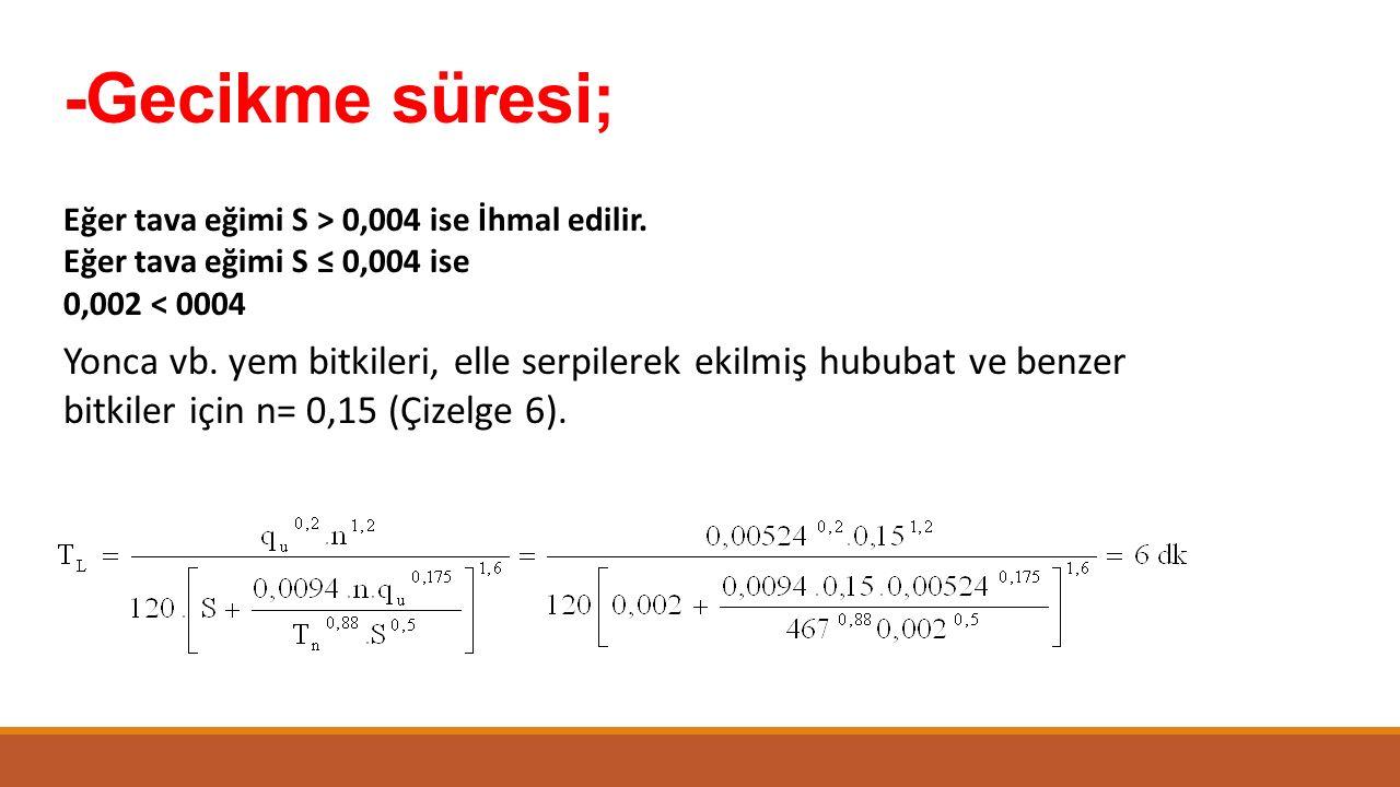 -Gecikme süresi; Eğer tava eğimi S > 0,004 ise İhmal edilir. Eğer tava eğimi S ≤ 0,004 ise. 0,002 < 0004.