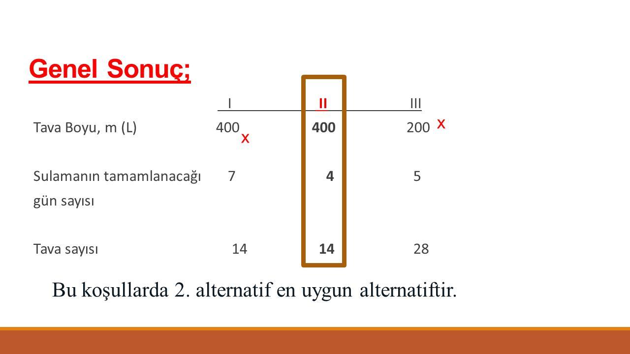 Genel Sonuç; Bu koşullarda 2. alternatif en uygun alternatiftir. x x