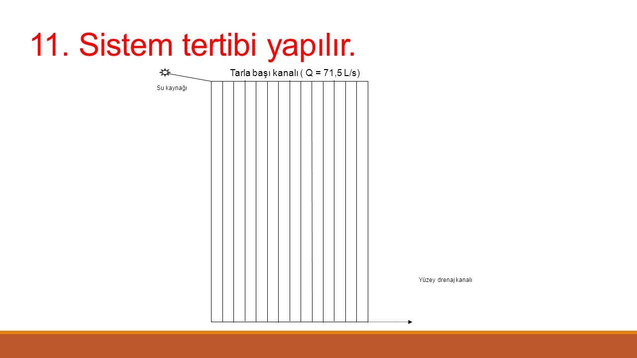 Tarla başı kanalı ( Q = 71,5 L/s)