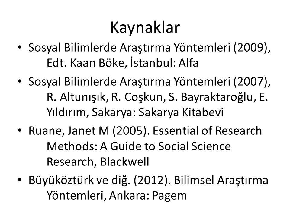Kaynaklar Sosyal Bilimlerde Araştırma Yöntemleri (2009), Edt. Kaan Böke, İstanbul: Alfa.