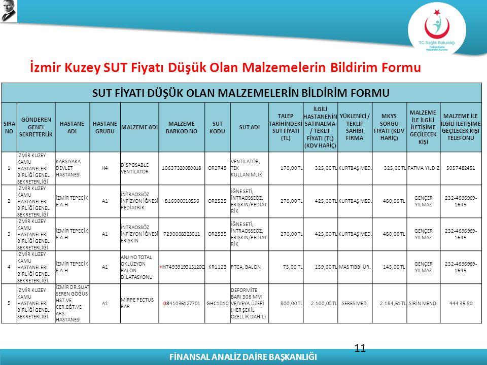 İzmir Kuzey SUT Fiyatı Düşük Olan Malzemelerin Bildirim Formu