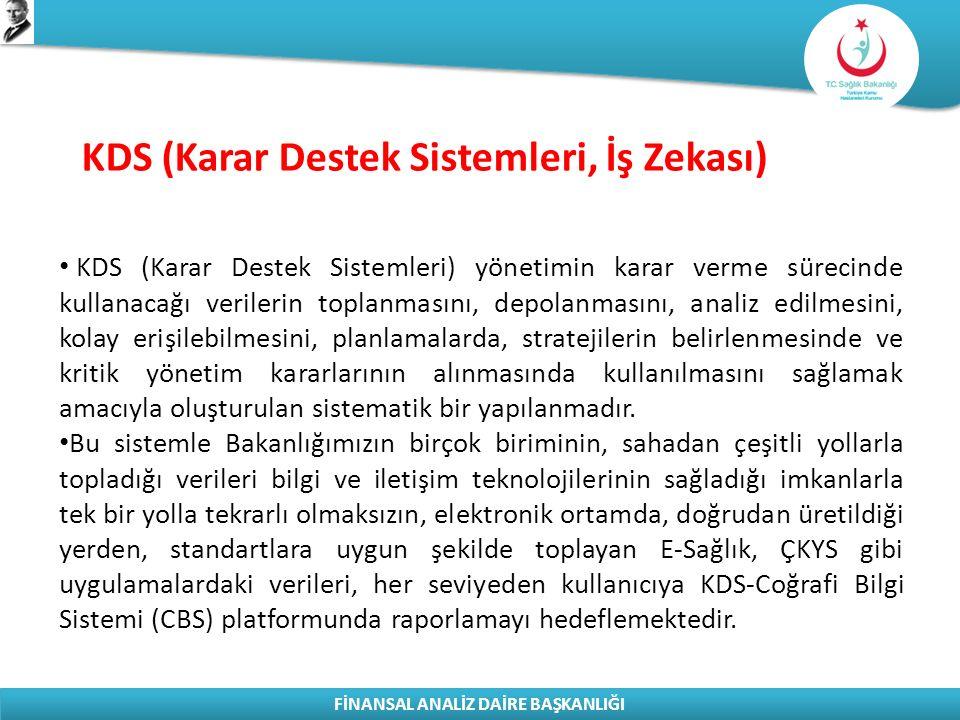 KDS (Karar Destek Sistemleri, İş Zekası)