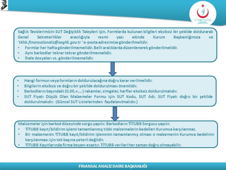 Sağlık Tesislerimizin SUT Değişiklik Talepleri için, Formlarda bulunan bilgileri eksiksiz bir şekilde doldurarak Genel Sekreterlikler aracılığıyla resmi yazı ekinde Kurum Başkanlığımıza ve 'tkhk.finansalanaliz@saglik.gov.tr ' e-posta adresimize gönderilmelidir.