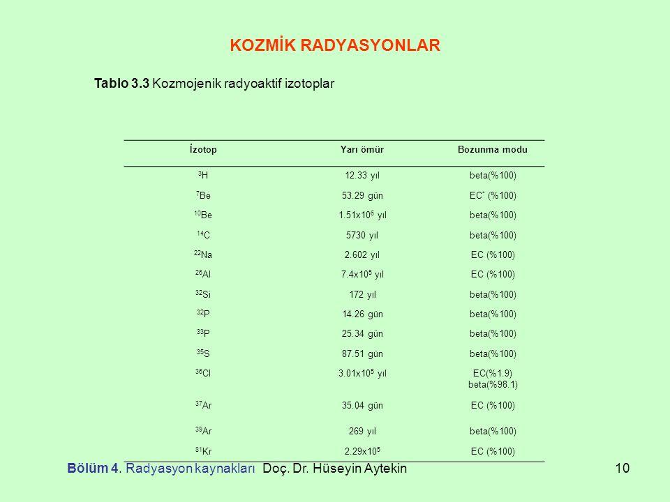 KOZMİK RADYASYONLAR Tablo 3.3 Kozmojenik radyoaktif izotoplar