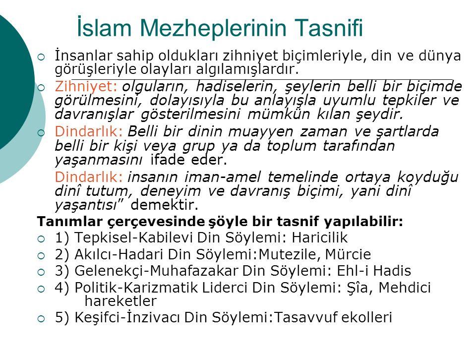 İslam Mezheplerinin Tasnifi