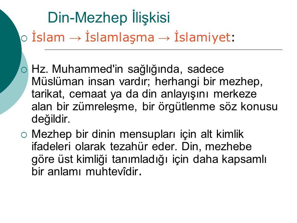 Din-Mezhep İlişkisi İslam → İslamlaşma → İslamiyet: