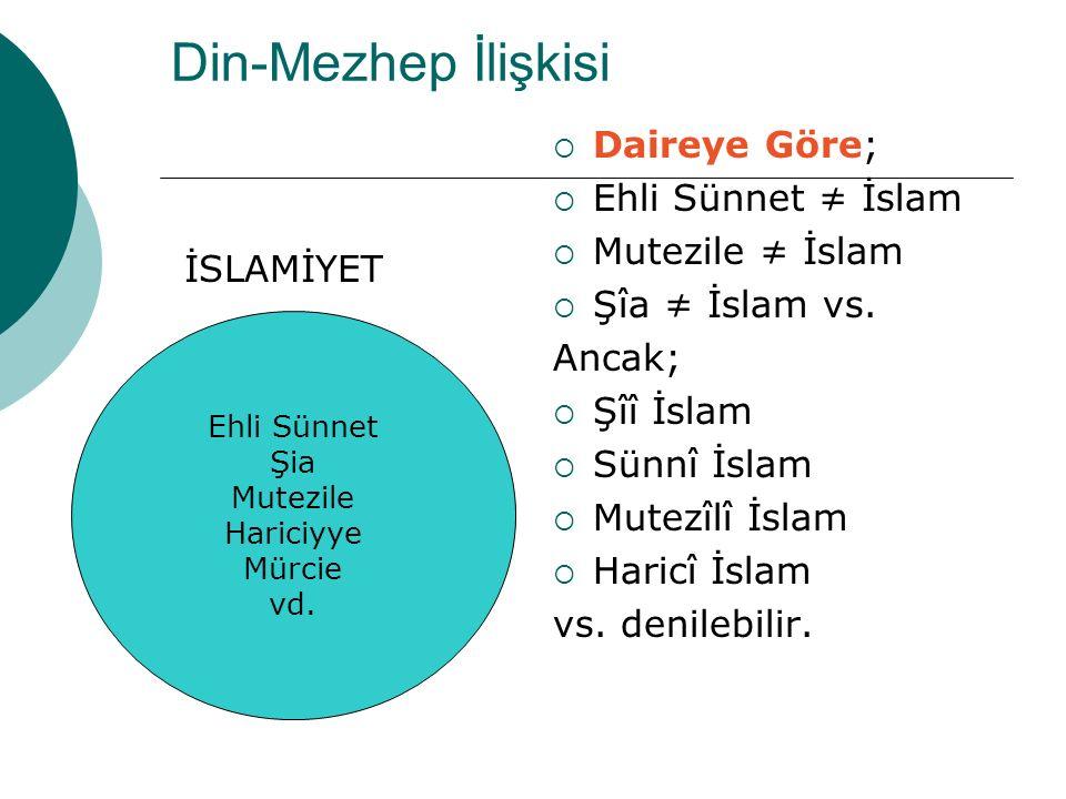 Din-Mezhep İlişkisi Daireye Göre; Ehli Sünnet ≠ İslam Mutezile ≠ İslam