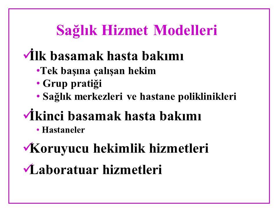 Sağlık Hizmet Modelleri