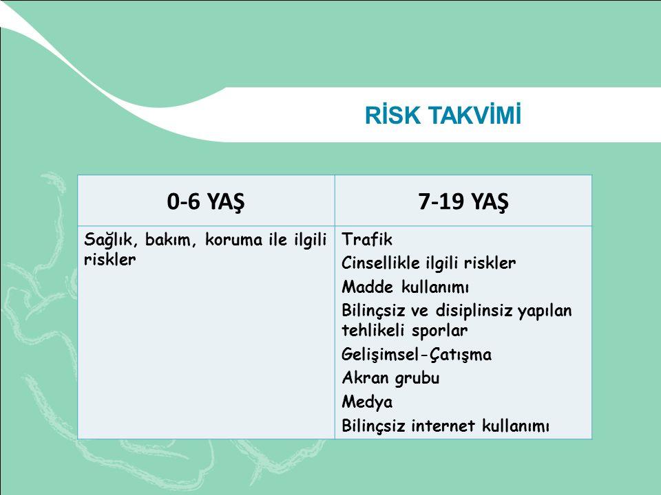 0-6 YAŞ 7-19 YAŞ RİSK TAKVİMİ Sağlık, bakım, koruma ile ilgili riskler