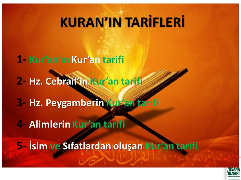 KURAN'IN TARİFLERİ 1- Kur'an'ın Kur'an tarifi. 2- Hz. Cebrail'in Kur'an tarifi. 3- Hz. Peygamberin Kur'an tarifi.