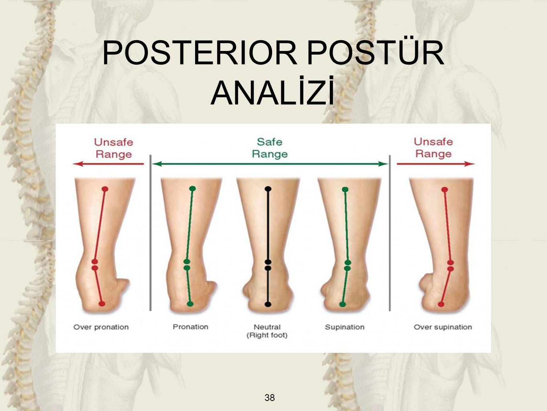 POSTERIOR POSTÜR ANALİZİ