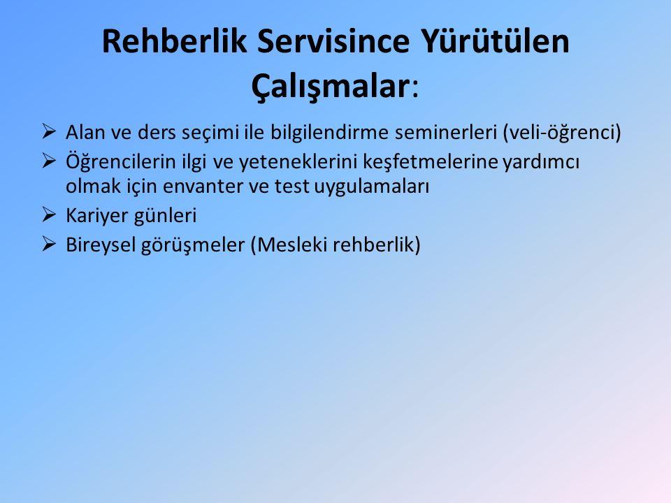 Rehberlik Servisince Yürütülen Çalışmalar: