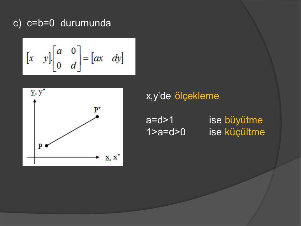 c) c=b=0 durumunda x,y'de ölçekleme a=d>1 ise büyütme 1>a=d>0 ise küçültme