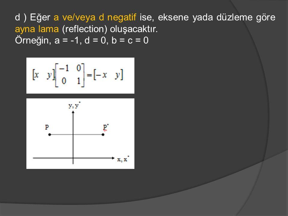 d ) Eğer a ve/veya d negatif ise, eksene yada düzleme göre ayna lama (reflection) oluşacaktır.