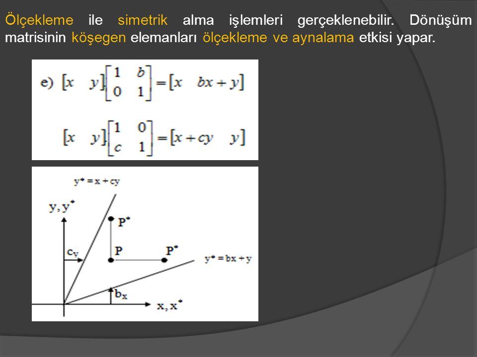 Ölçekleme ile simetrik alma işlemleri gerçeklenebilir