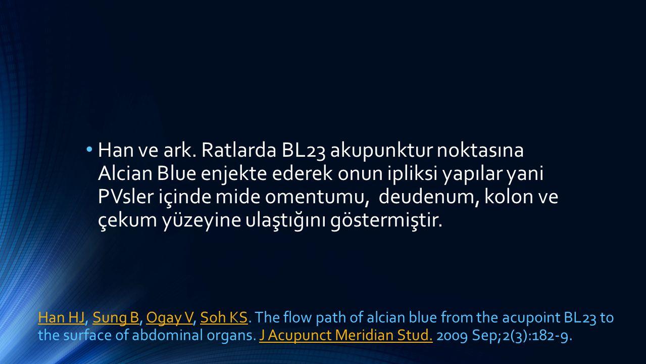 Han ve ark. Ratlarda BL23 akupunktur noktasına Alcian Blue enjekte ederek onun ipliksi yapılar yani PVsler içinde mide omentumu, deudenum, kolon ve çekum yüzeyine ulaştığını göstermiştir.