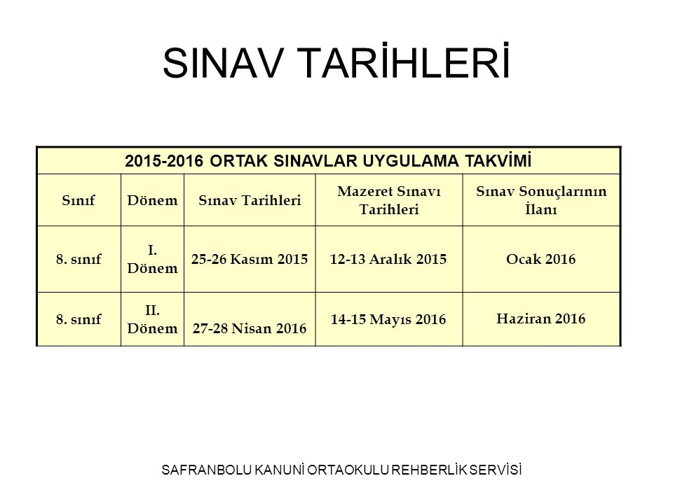 SINAV TARİHLERİ 2015-2016 ORTAK SINAVLAR UYGULAMA TAKVİMİ Sınıf Dönem