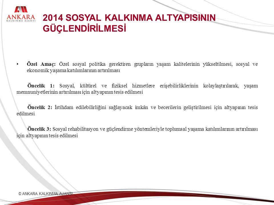 2014 SOSYAL KALKINMA ALTYAPISININ GÜÇLENDİRİLMESİ