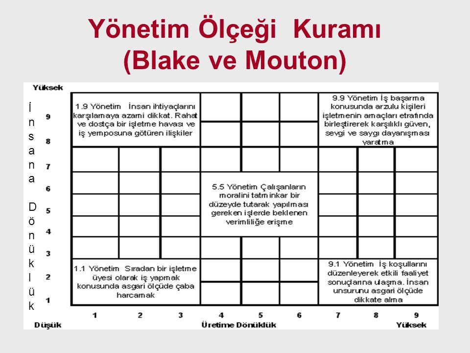 Yönetim Ölçeği Kuramı (Blake ve Mouton)