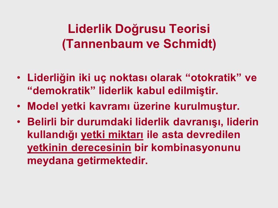 Liderlik Doğrusu Teorisi (Tannenbaum ve Schmidt)