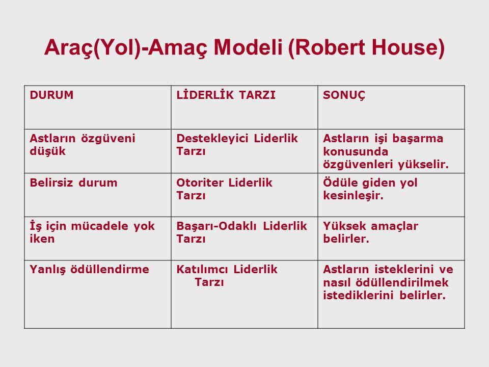 Araç(Yol)-Amaç Modeli (Robert House)