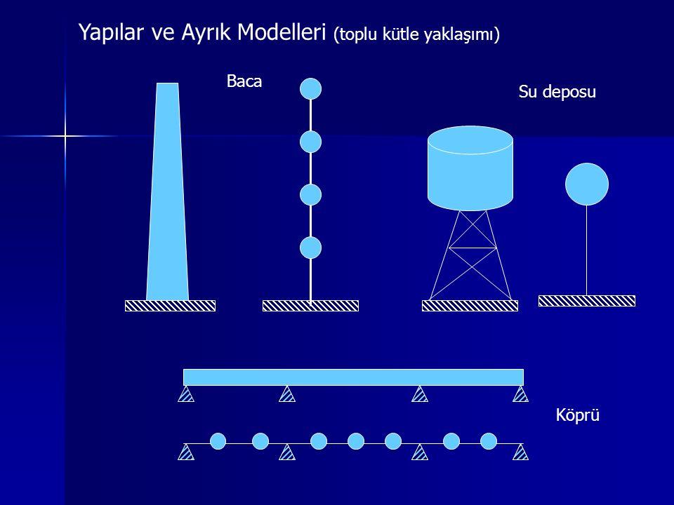 Yapılar ve Ayrık Modelleri (toplu kütle yaklaşımı)