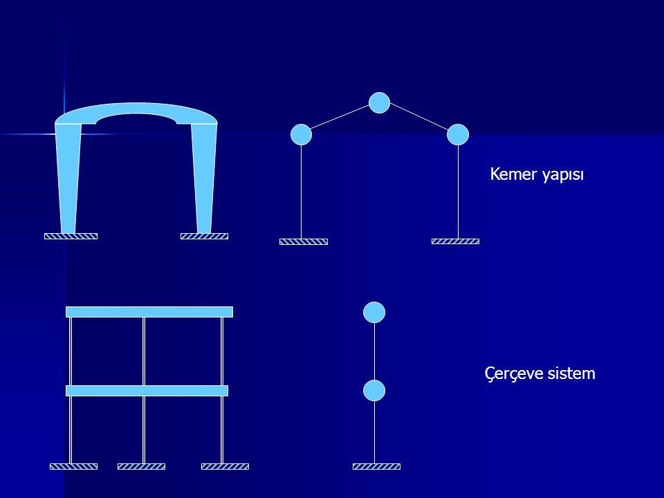 Kemer yapısı Çerçeve sistem