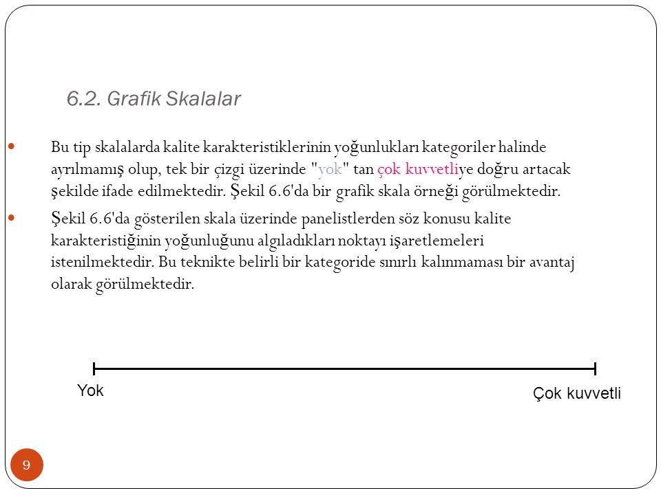 6.2. Grafik Skalalar