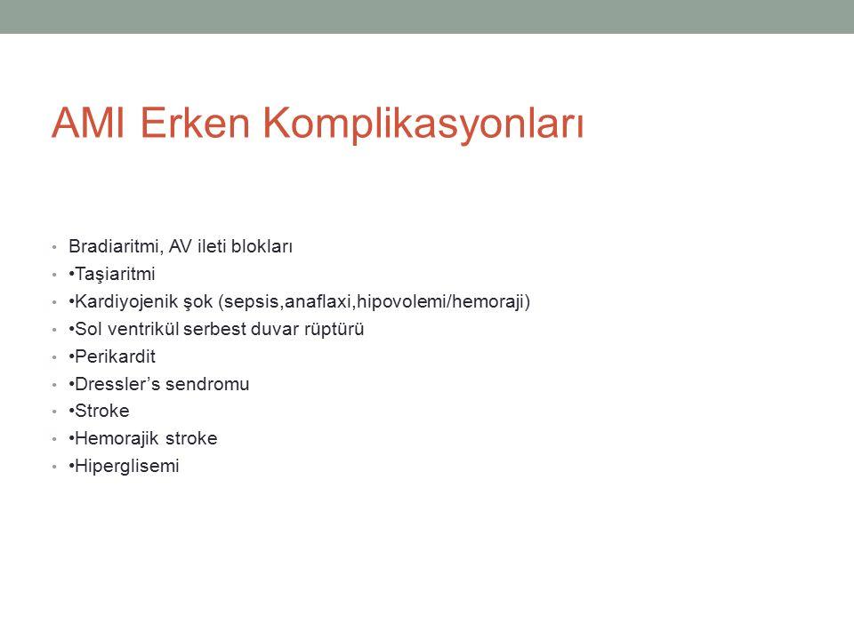 AMI Erken Komplikasyonları