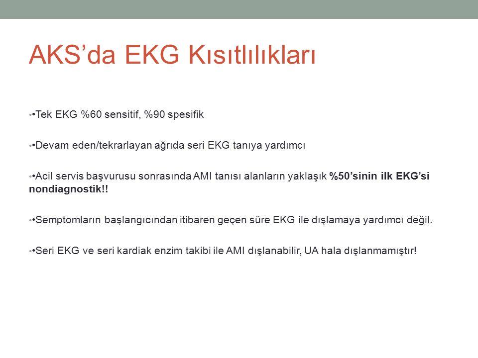 AKS'da EKG Kısıtlılıkları