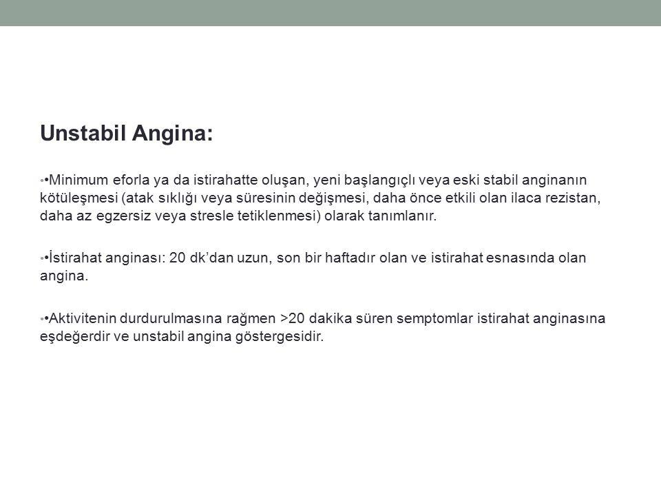 Unstabil Angina: