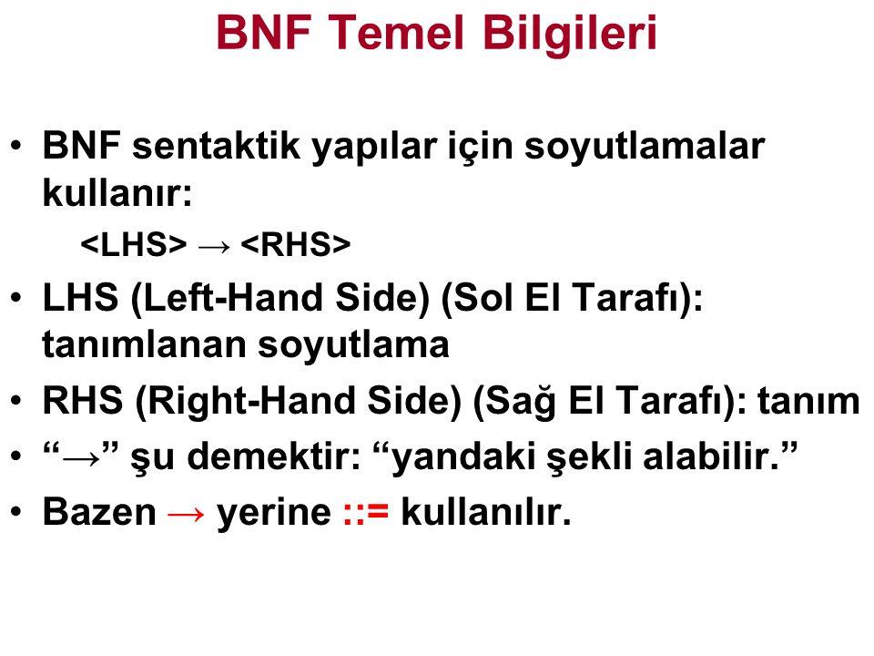 BNF Temel Bilgileri BNF sentaktik yapılar için soyutlamalar kullanır:
