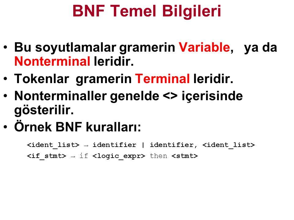 BNF Temel Bilgileri Bu soyutlamalar gramerin Variable, ya da Nonterminal leridir. Tokenlar gramerin Terminal leridir.